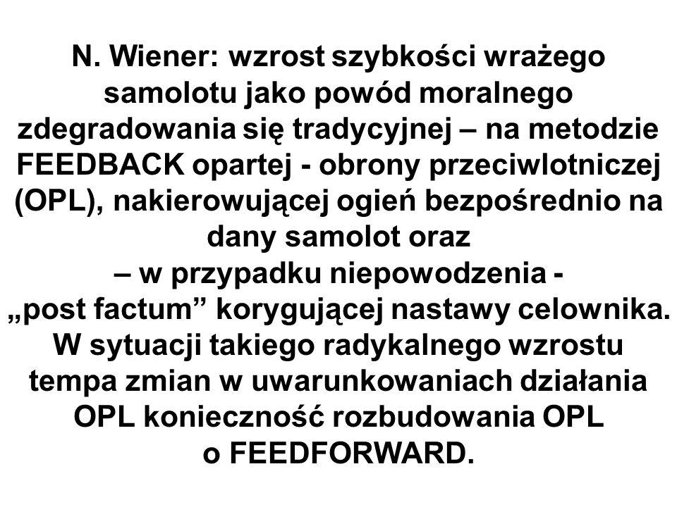 N. Wiener: wzrost szybkości wrażego samolotu jako powód moralnego zdegradowania się tradycyjnej – na metodzie FEEDBACK opartej - obrony przeciwlotnicz