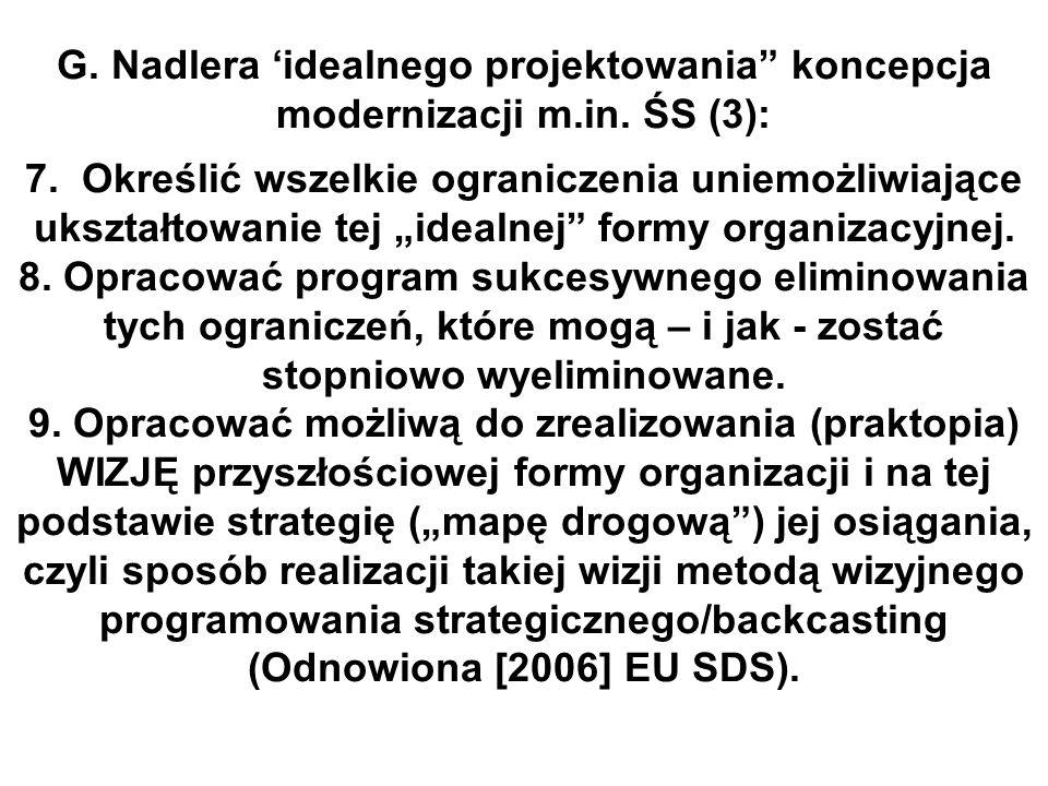 G. Nadlera 'idealnego projektowania koncepcja modernizacji m.in.