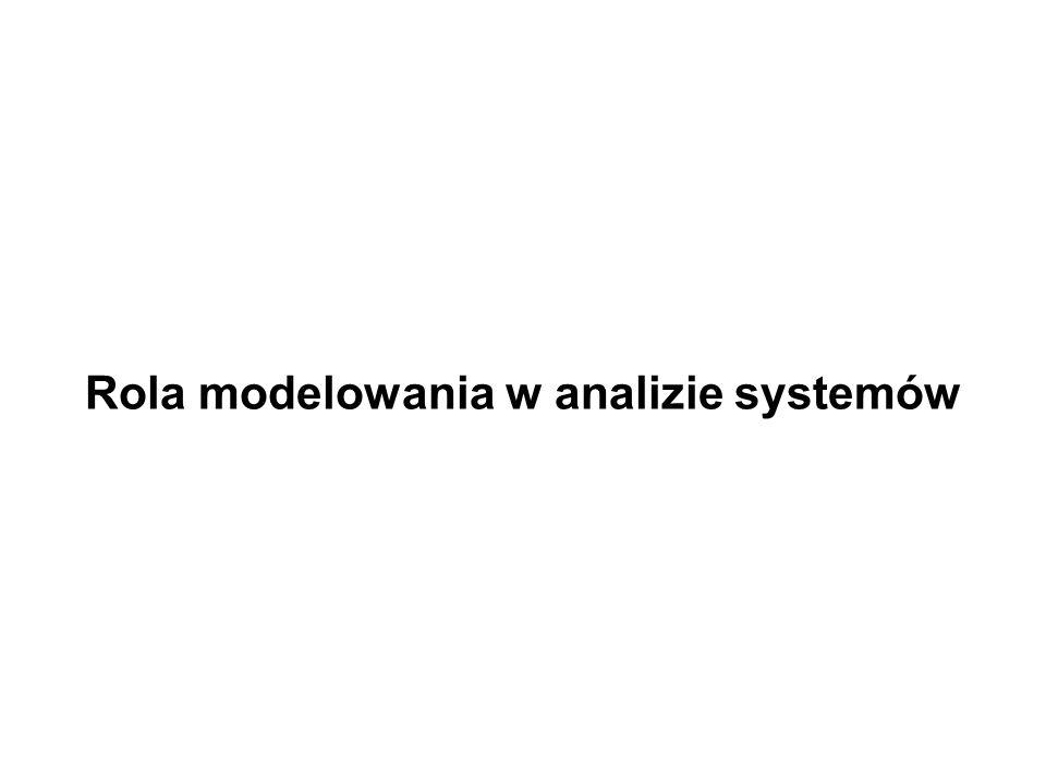 Rola modelowania w analizie systemów