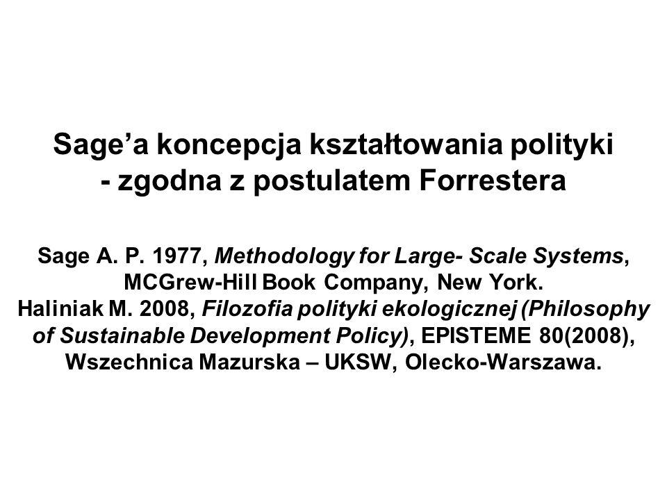 Sage'a koncepcja kształtowania polityki - zgodna z postulatem Forrestera Sage A.