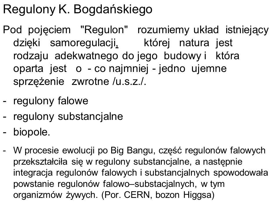 Regulony K.