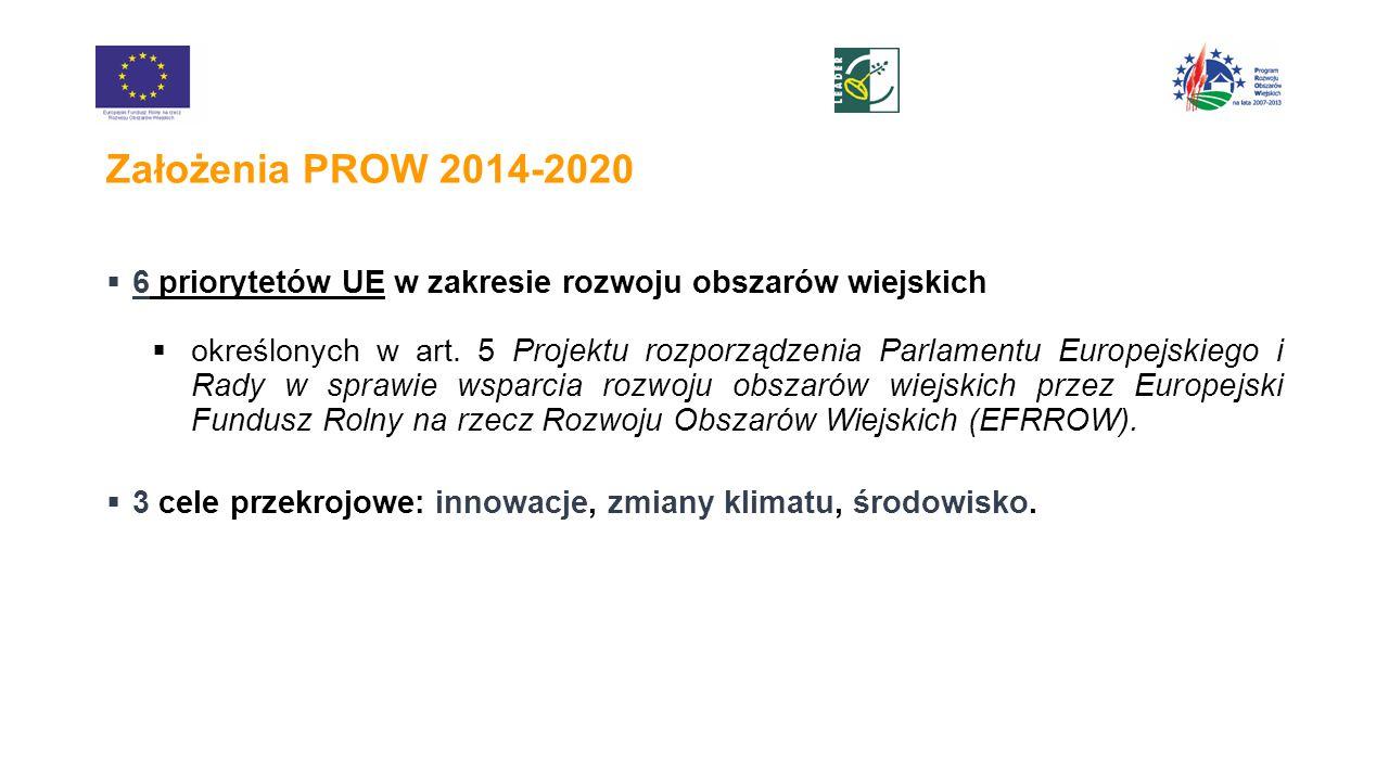 Założenia PROW 2014-2020  6 priorytetów UE w zakresie rozwoju obszarów wiejskich  określonych w art.