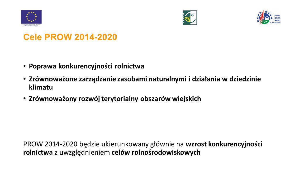 Cele PROW 2014-2020 Poprawa konkurencyjności rolnictwa Zrównoważone zarządzanie zasobami naturalnymi i działania w dziedzinie klimatu Zrównoważony rozwój terytorialny obszarów wiejskich PROW 2014-2020 będzie ukierunkowany głównie na wzrost konkurencyjności rolnictwa z uwzględnieniem celów rolnośrodowiskowych