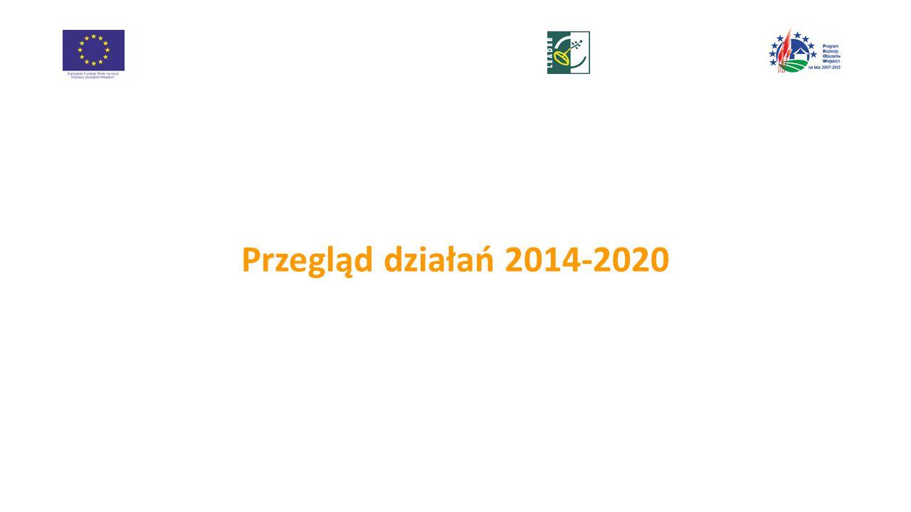 Przegląd działań 2014-2020