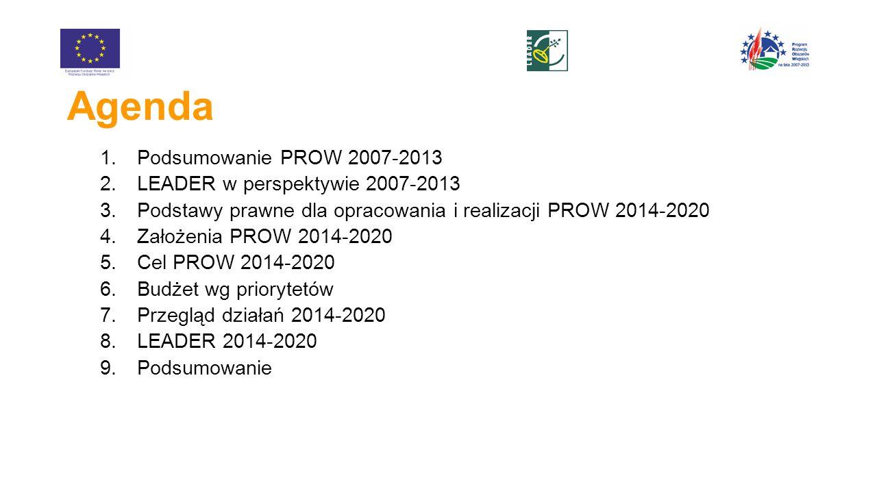 Agenda 1.Podsumowanie PROW 2007-2013 2.LEADER w perspektywie 2007-2013 3.Podstawy prawne dla opracowania i realizacji PROW 2014-2020 4.Założenia PROW 2014-2020 5.Cel PROW 2014-2020 6.Budżet wg priorytetów 7.Przegląd działań 2014-2020 8.LEADER 2014-2020 9.Podsumowanie