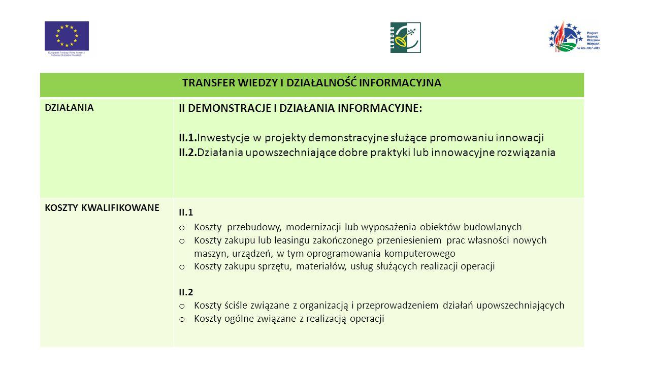 TRANSFER WIEDZY I DZIAŁALNOŚĆ INFORMACYJNA DZIAŁANIA II DEMONSTRACJE I DZIAŁANIA INFORMACYJNE: II.1.Inwestycje w projekty demonstracyjne służące promowaniu innowacji II.2.Działania upowszechniające dobre praktyki lub innowacyjne rozwiązania KOSZTY KWALIFIKOWANE II.1 o Koszty przebudowy, modernizacji lub wyposażenia obiektów budowlanych o Koszty zakupu lub leasingu zakończonego przeniesieniem prac własności nowych maszyn, urządzeń, w tym oprogramowania komputerowego o Koszty zakupu sprzętu, materiałów, usług służących realizacji operacji II.2 o Koszty ściśle związane z organizacją i przeprowadzeniem działań upowszechniających o Koszty ogólne związane z realizacją operacji
