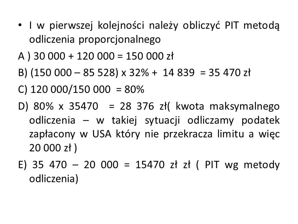 I w pierwszej kolejności należy obliczyć PIT metodą odliczenia proporcjonalnego A ) 30 000 + 120 000 = 150 000 zł B) (150 000 – 85 528) x 32% + 14 839 = 35 470 zł C) 120 000/150 000 = 80% D) 80% x 35470 = 28 376 zł( kwota maksymalnego odliczenia – w takiej sytuacji odliczamy podatek zapłacony w USA który nie przekracza limitu a więc 20 000 zł ) E) 35 470 – 20 000 = 15470 zł zł ( PIT wg metody odliczenia)
