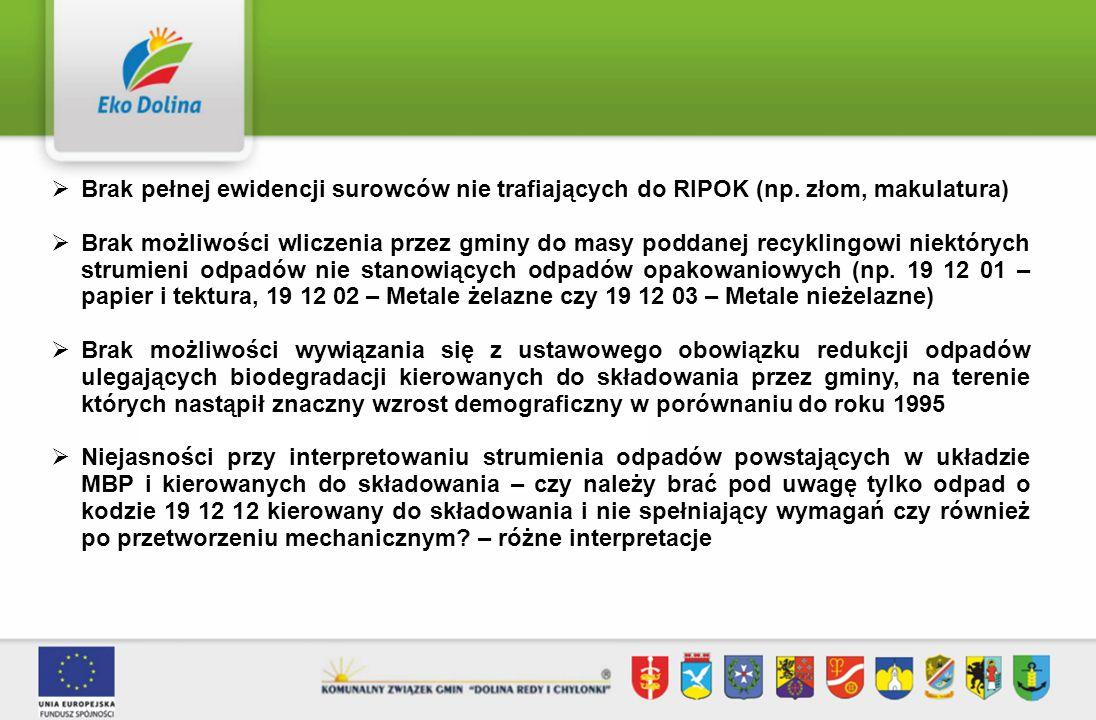  Brak pełnej ewidencji surowców nie trafiających do RIPOK (np. złom, makulatura)  Brak możliwości wliczenia przez gminy do masy poddanej recyklingow