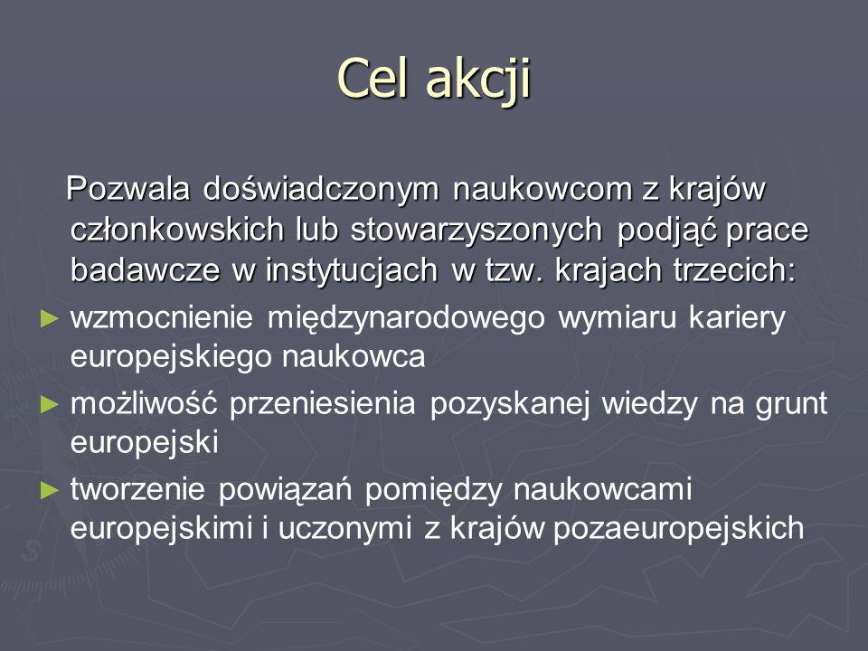 Termin składania wniosków 19 stycznia 2005 – 20 mln €