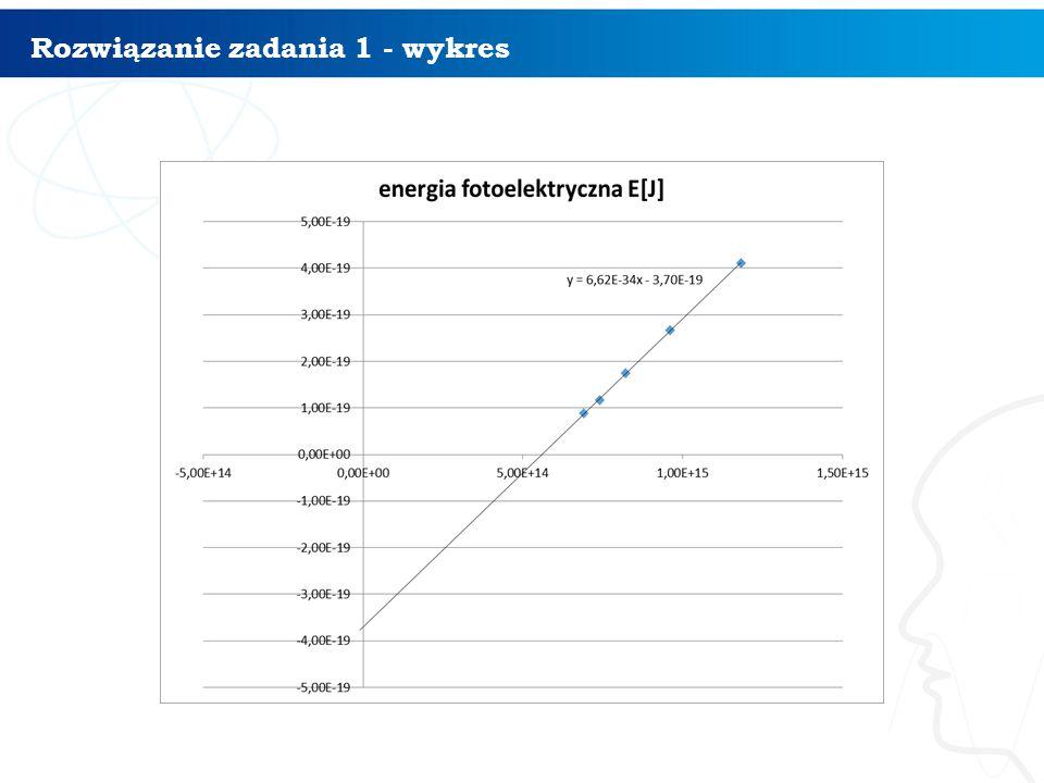 Rozwiązanie zadania 1 - wykres 12