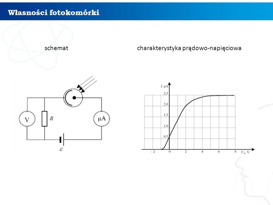 Własności fotokomórki 7 schematcharakterystyka prądowo-napięciowa
