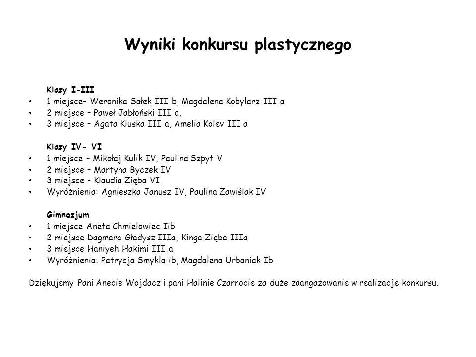 Wyniki konkursu plastycznego Klasy I-III 1 miejsce- Weronika Sałek III b, Magdalena Kobylarz III a 2 miejsce – Paweł Jabłoński III a, 3 miejsce – Agat