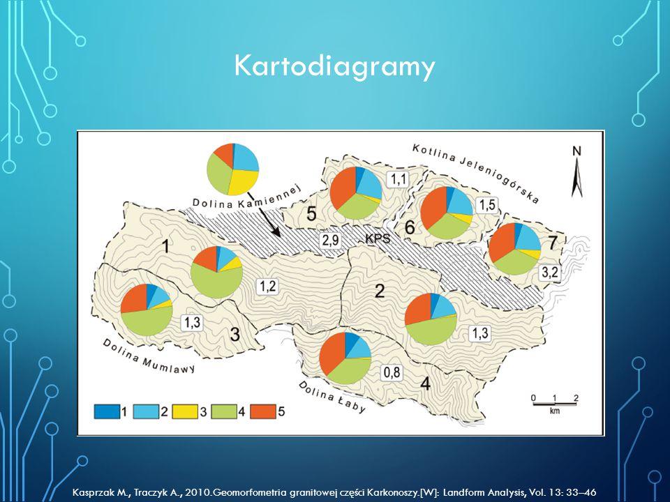 Kartodiagramy Kasprzak M., Traczyk A., 2010.Geomorfometria granitowej części Karkonoszy.[W]: Landform Analysis, Vol. 13: 33–46