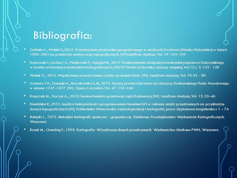 Bibliografia: Zieliński A., Wałek G.,2012. Przeobrażenia środowiska geograficznego w okolicach Grzybowa (Niecka Nidziańska) w latach 1900–2001 na pods