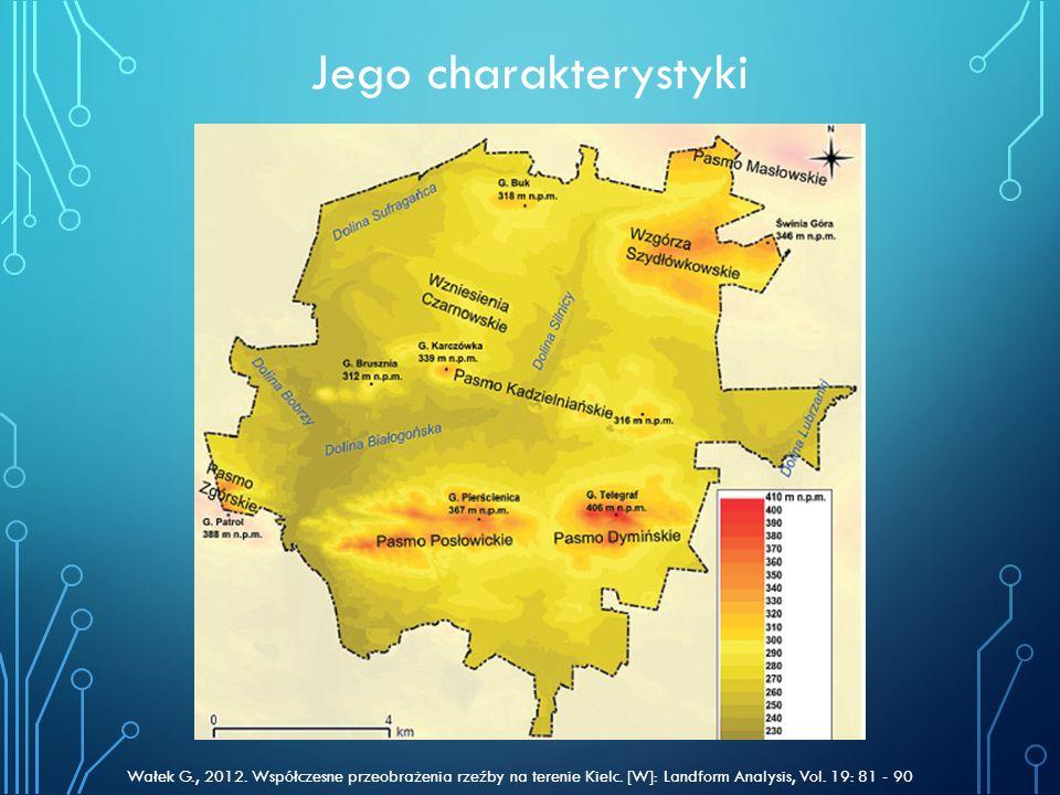 Jego charakterystyki Wałek G., 2012. Współczesne przeobrażenia rzeźby na terenie Kielc. [W]: Landform Analysis, Vol. 19: 81 - 90