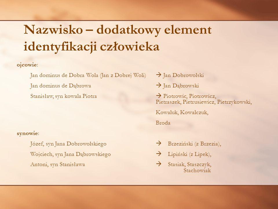 Nazwisko – dodatkowy element identyfikacji człowieka ojcowie: Jan dominus de Dobra Wola (Jan z Dobrej Woli)  Jan Dobrowolski Jan dominus de Dąbrowa  Jan Dąbrowski Stanisław, syn kowala Piotra  Piotrowic, Piotrowicz, Pietraszek, Pietrusiewicz, Pietrzykowski, Kowaluk, Kowalczuk, Broda synowie: Józef, syn Jana Dobrowolskiego  Brzeziński (z Brzezia), Wojciech, syn Jana Dąbrowskiego  Lipiński (z Lipek), Antoni, syn Stanisława  Stasiak, Staszczyk, Stachowiak