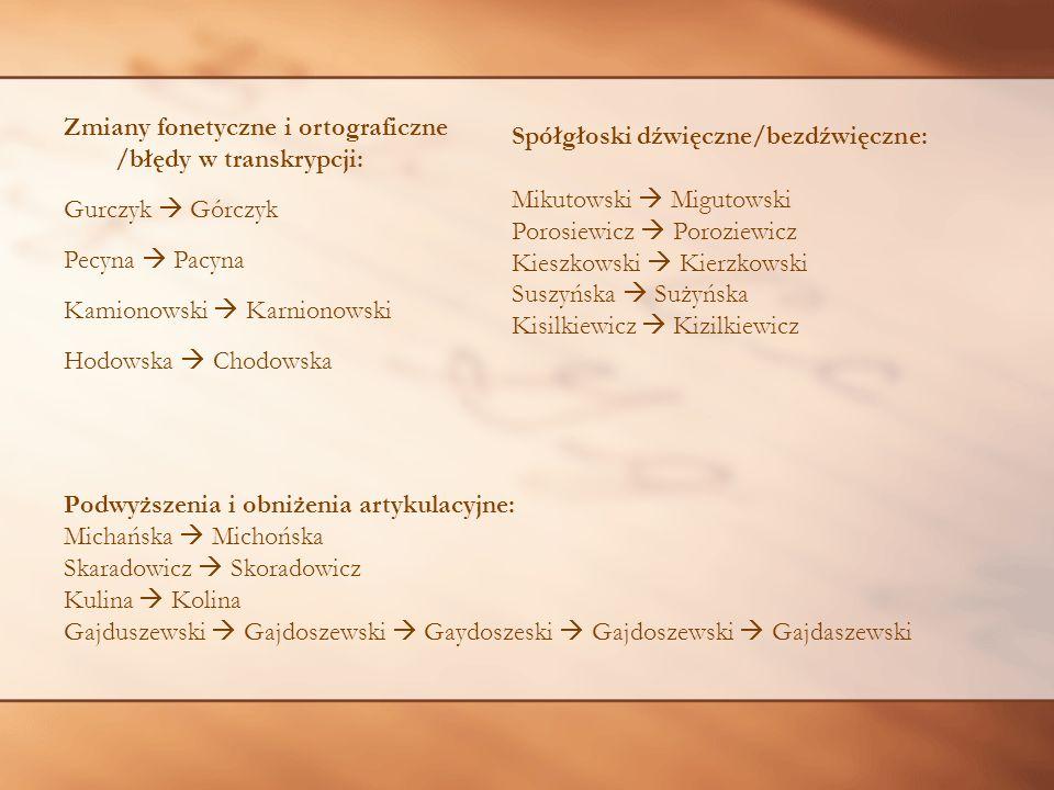 Zmiany fonetyczne i ortograficzne /błędy w transkrypcji: Gurczyk  Górczyk Pecyna  Pacyna Kamionowski  Karnionowski Hodowska  Chodowska Spółgłoski dźwięczne/bezdźwięczne: Mikutowski  Migutowski Porosiewicz  Poroziewicz Kieszkowski  Kierzkowski Suszyńska  Sużyńska Kisilkiewicz  Kizilkiewicz Podwyższenia i obniżenia artykulacyjne: Michańska  Michońska Skaradowicz  Skoradowicz Kulina  Kolina Gajduszewski  Gajdoszewski  Gaydoszeski  Gajdoszewski  Gajdaszewski