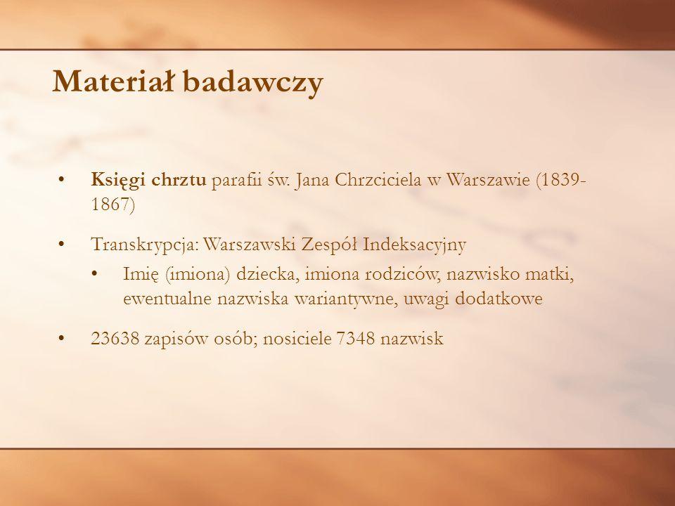 Materiał badawczy Księgi chrztu parafii św. Jana Chrzciciela w Warszawie (1839- 1867) Transkrypcja: Warszawski Zespół Indeksacyjny Imię (imiona) dziec