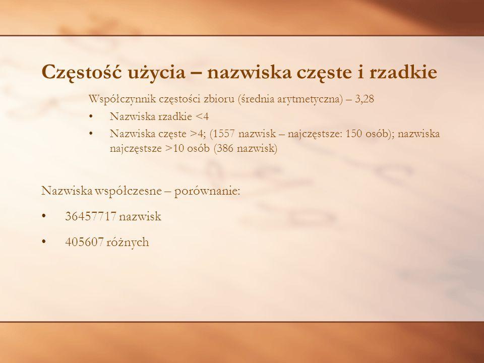 Cechy gwarowe: Jaczkiewicz  Jackiewicz Ruszałowski  Rosołowski Pecz  Pec Grandys  Grandysz -ic/-icz Gierlic  Gierlicz .