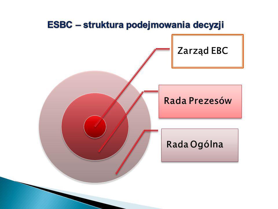 Zarząd EBC Rada Prezesów Rada Ogólna