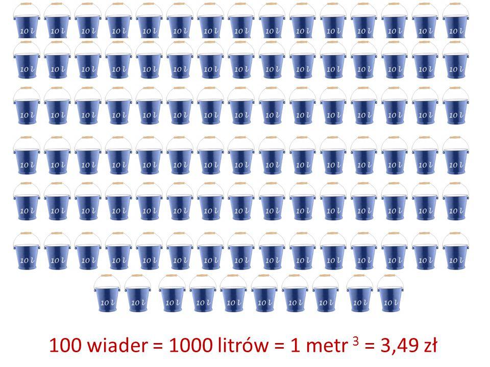 100 wiader = 1000 litrów = 1 metr 3 = 3,49 zł