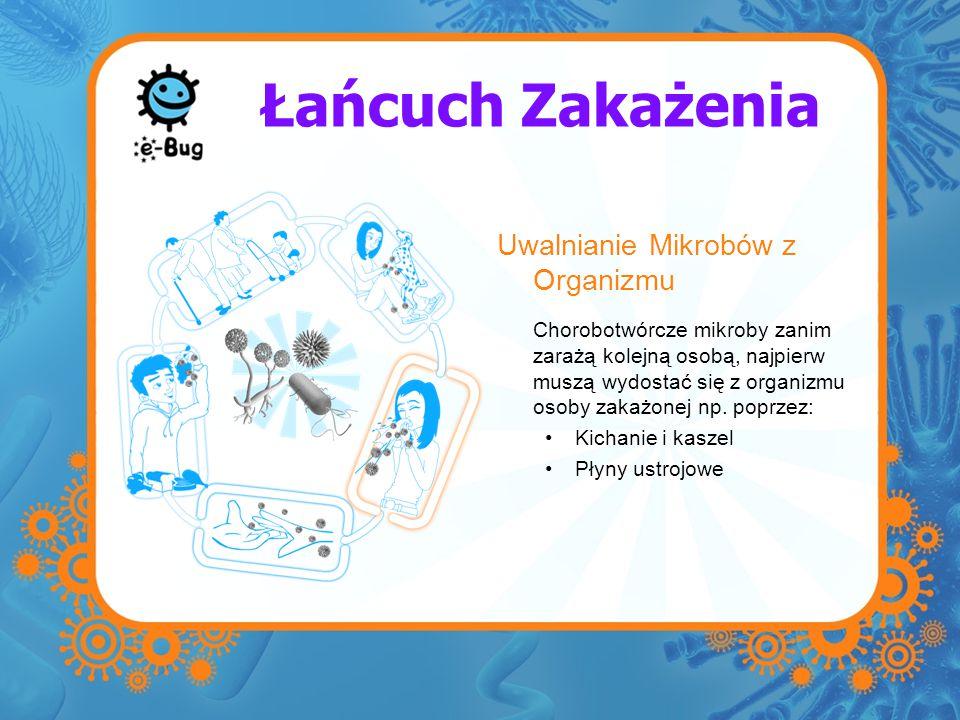 Łańcuch Zakażenia Uwalnianie Mikrobów z Organizmu Chorobotwórcze mikroby zanim zarażą kolejną osobą, najpierw muszą wydostać się z organizmu osoby zak