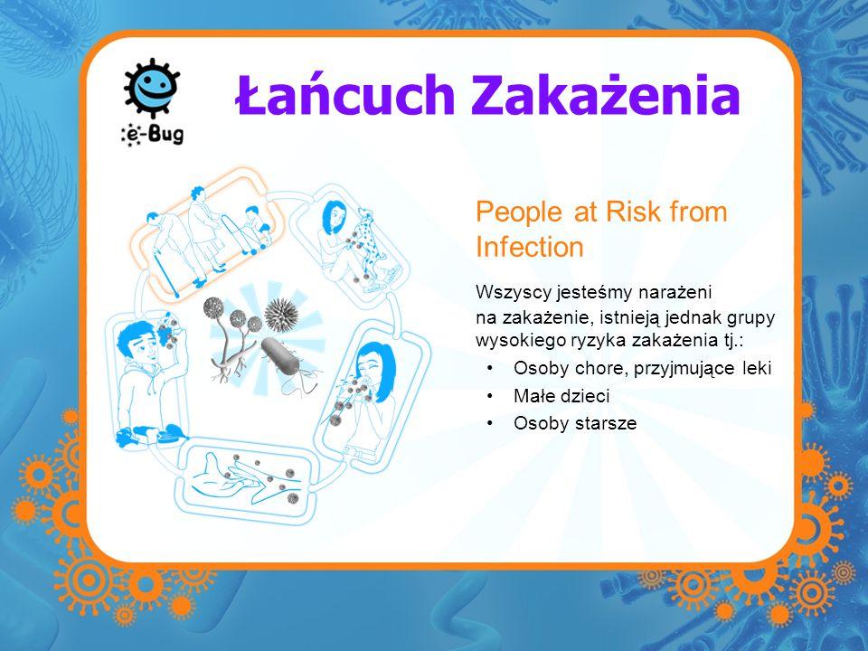 Łańcuch Zakażenia People at Risk from Infection Wszyscy jesteśmy narażeni na zakażenie, istnieją jednak grupy wysokiego ryzyka zakażenia tj.: Osoby ch