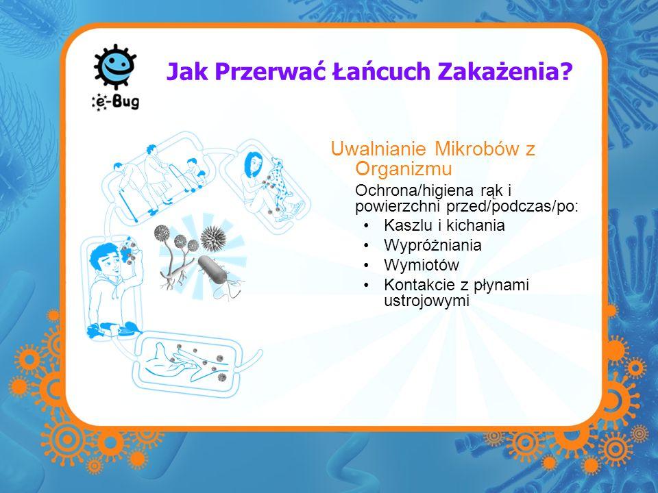Jak Przerwać Łańcuch Zakażenia? Uwalnianie Mikrobów z Organizmu Ochrona/higiena rąk i powierzchni przed/podczas/po: Kaszlu i kichania Wypróżniania Wym