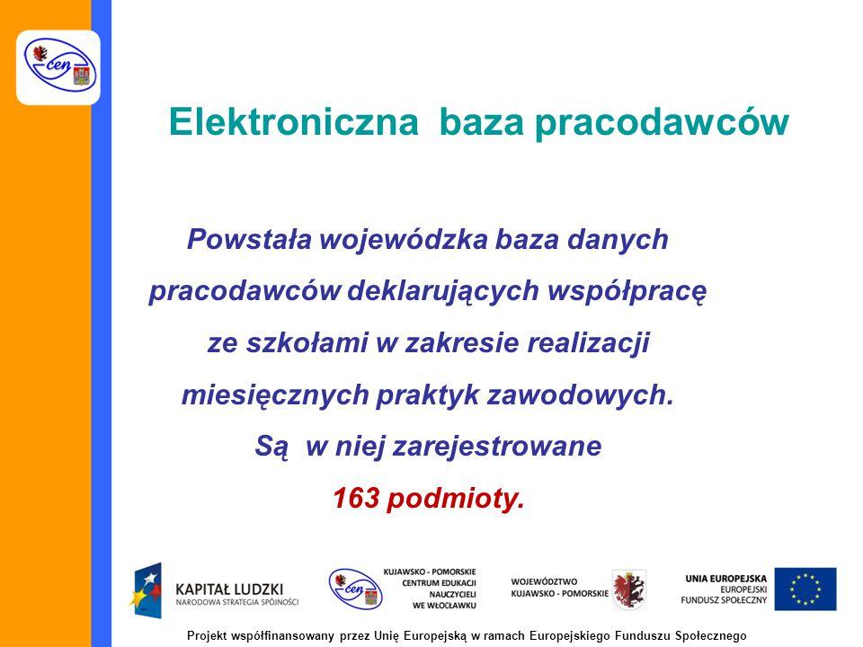 Projekt współfinansowany przez Unię Europejską w ramach Europejskiego Funduszu Społecznego Elektroniczna baza pracodawców Powstała wojewódzka baza danych pracodawców deklarujących współpracę ze szkołami w zakresie realizacji miesięcznych praktyk zawodowych.