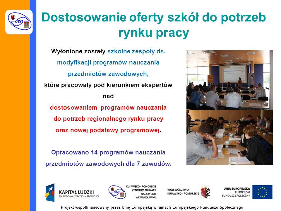 Projekt współfinansowany przez Unię Europejską w ramach Europejskiego Funduszu Społecznego Dostosowanie oferty szkół do potrzeb rynku pracy Wyłonione zostały szkolne zespoły ds.