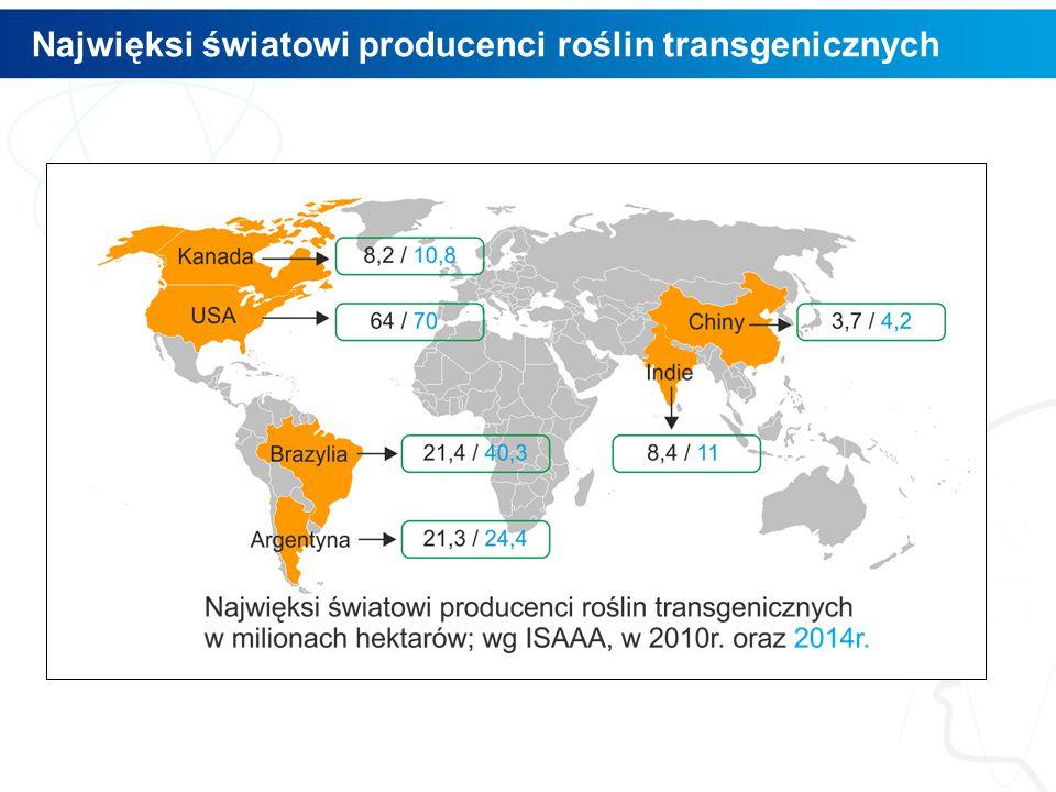 Najwięksi światowi producenci roślin transgenicznych 3