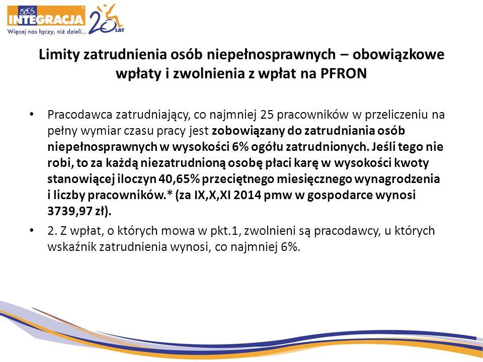 Limity zatrudnienia osób niepełnosprawnych – obowiązkowe wpłaty i zwolnienia z wpłat na PFRON Pracodawca zatrudniający, co najmniej 25 pracowników w p