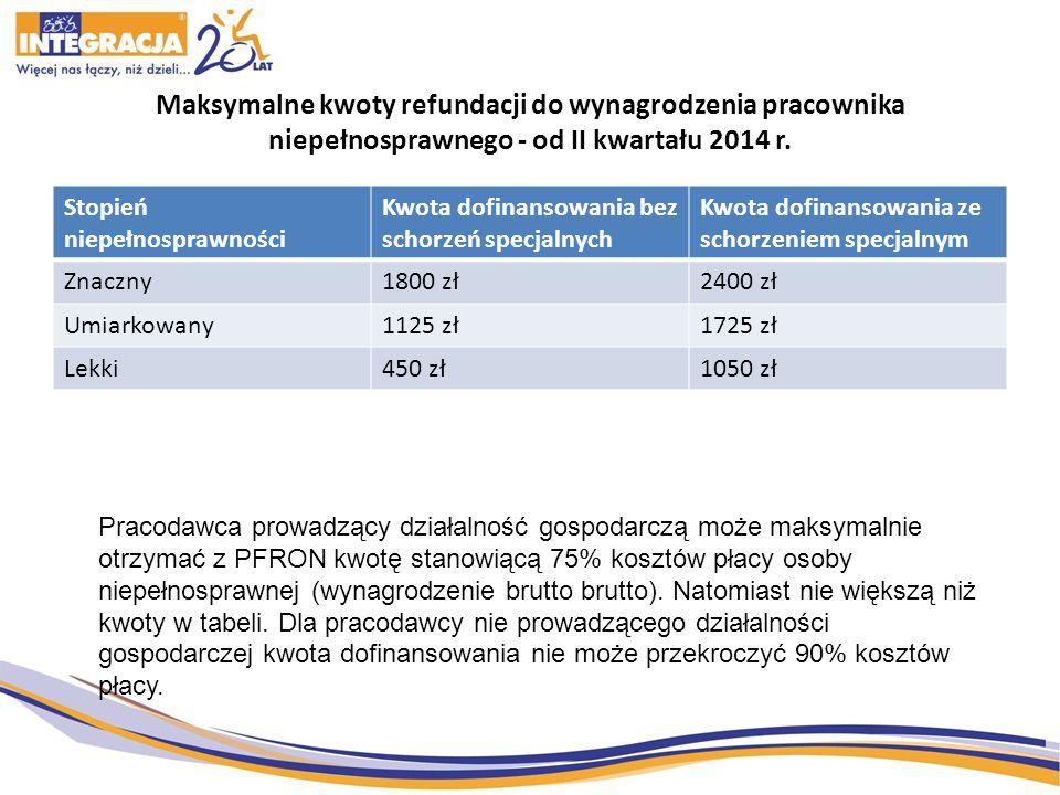 Maksymalne kwoty refundacji do wynagrodzenia pracownika niepełnosprawnego - od II kwartału 2014 r. Stopień niepełnosprawności Kwota dofinansowania bez