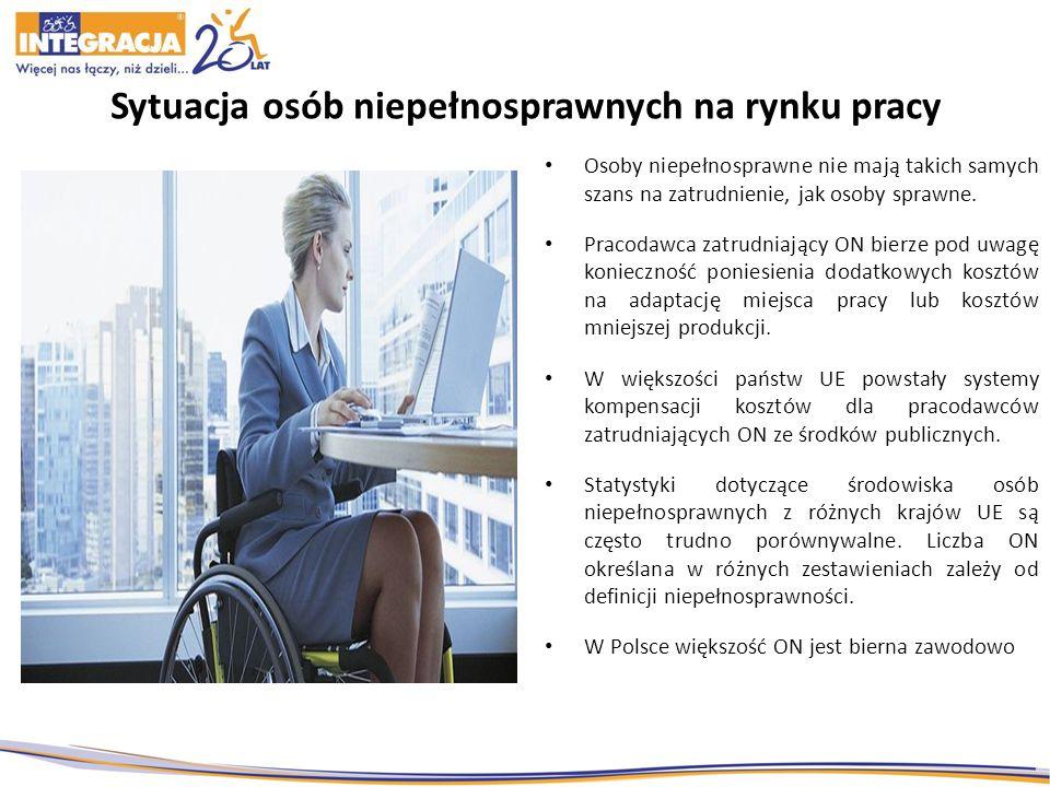 Sytuacja osób niepełnosprawnych na rynku pracy Osoby niepełnosprawne nie mają takich samych szans na zatrudnienie, jak osoby sprawne. Pracodawca zatru
