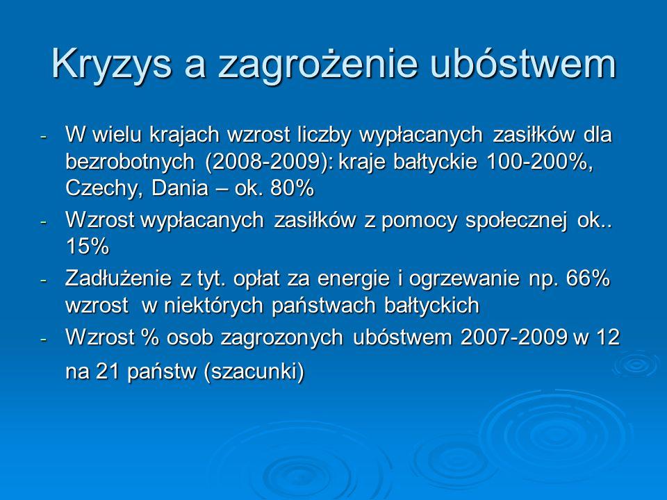 Kryzys a zagrożenie ubóstwem - W wielu krajach wzrost liczby wypłacanych zasiłków dla bezrobotnych (2008-2009): kraje bałtyckie 100-200%, Czechy, Dania – ok.