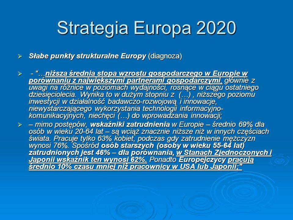 Strategia Europa 2020  Słabe punkty strukturalne Europy (diagnoza)  - …niższa średnia stopa wzrostu gospodarczego w Europie w porównaniu z największymi partnerami gospodarczymi, głównie z uwagi na różnice w poziomach wydajności, rosnące w ciągu ostatniego dziesięciolecia.