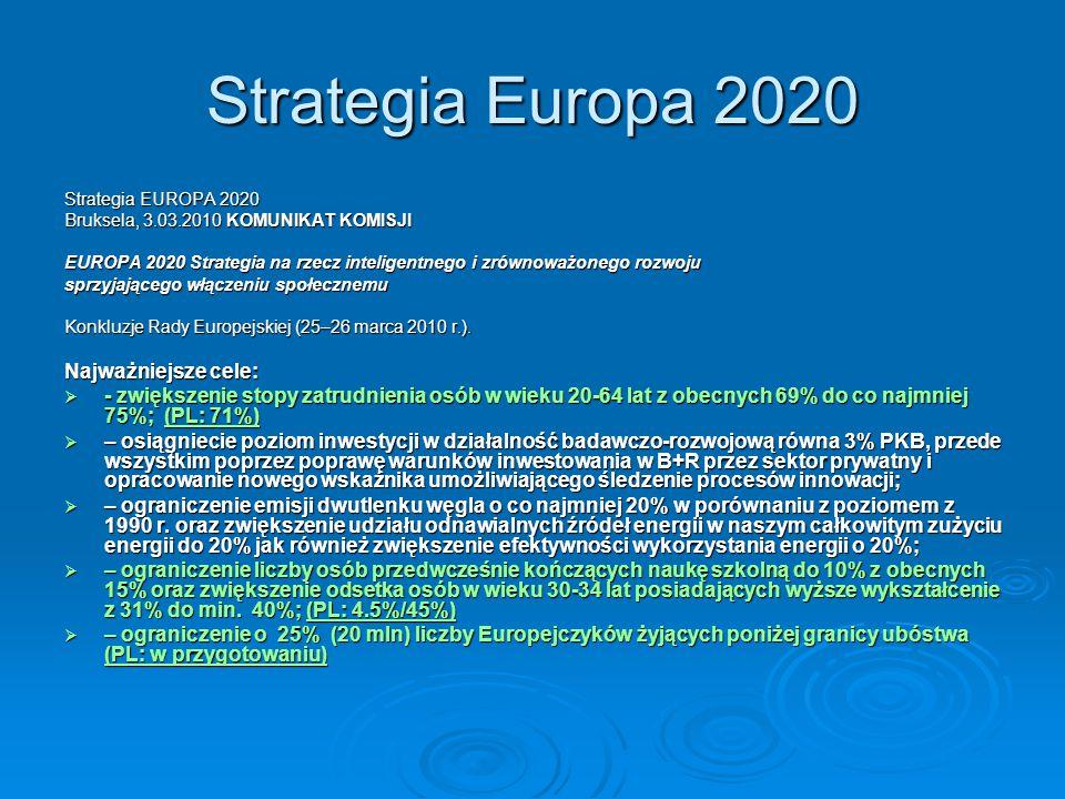 Strategia Europa 2020 Strategia EUROPA 2020 Bruksela, 3.03.2010 KOMUNIKAT KOMISJI EUROPA 2020 Strategia na rzecz inteligentnego i zrównoważonego rozwoju sprzyjającego włączeniu społecznemu Konkluzje Rady Europejskiej (25–26 marca 2010 r.).