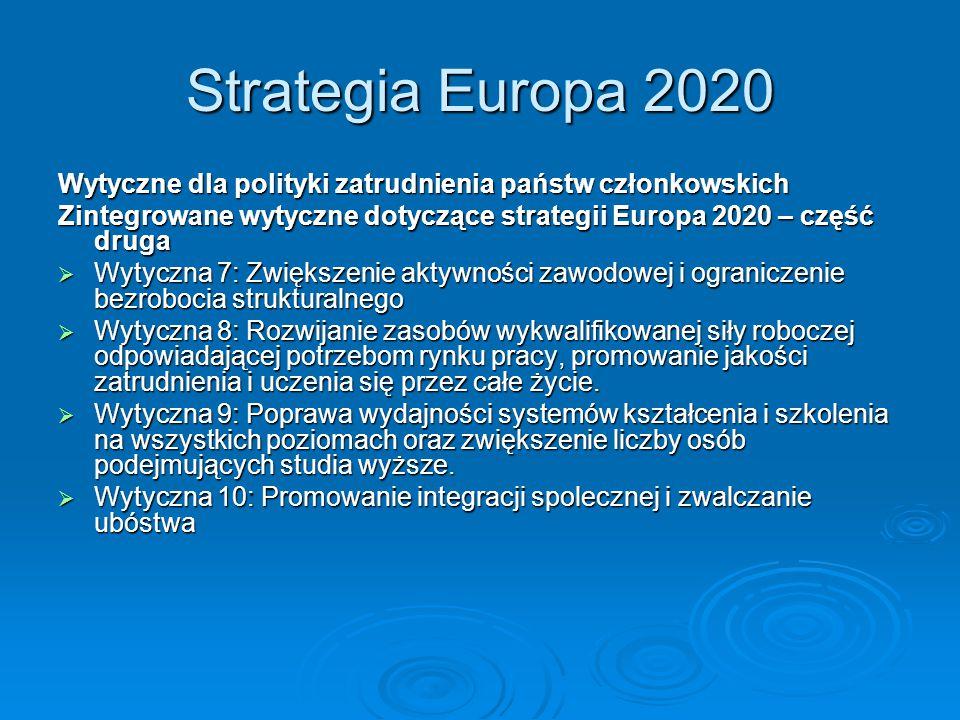 Strategia Europa 2020 Wytyczne dla polityki zatrudnienia państw członkowskich Zintegrowane wytyczne dotyczące strategii Europa 2020 – część druga  Wytyczna 7: Zwiększenie aktywności zawodowej i ograniczenie bezrobocia strukturalnego  Wytyczna 8: Rozwijanie zasobów wykwalifikowanej siły roboczej odpowiadającej potrzebom rynku pracy, promowanie jakości zatrudnienia i uczenia się przez całe życie.