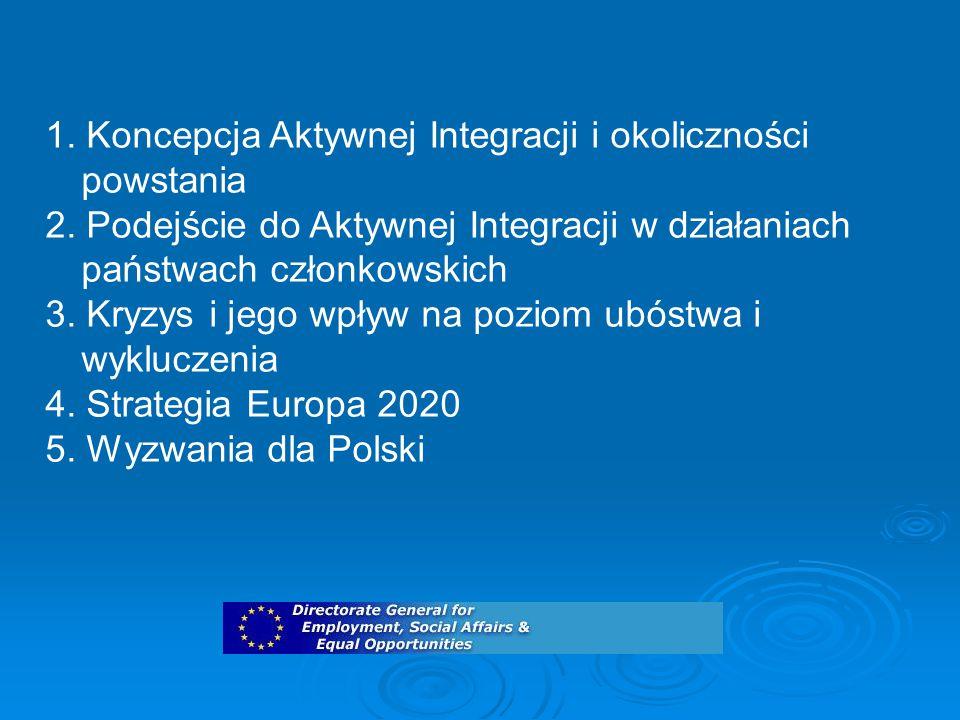 1. Koncepcja Aktywnej Integracji i okoliczności powstania 2. Podejście do Aktywnej Integracji w działaniach państwach członkowskich 3. Kryzys i jego w