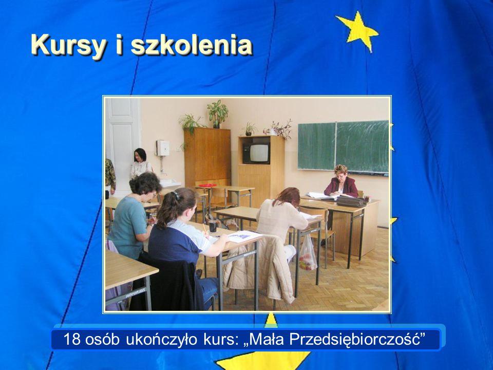 """Kursy i szkolenia 18 osób ukończyło kurs: """"Mała Przedsiębiorczość"""""""