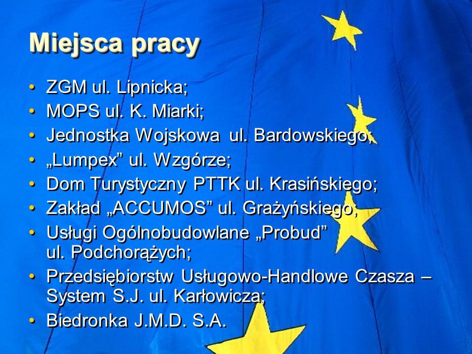 Miejsca pracy ZGM ul. Lipnicka; MOPS ul. K. Miarki; Jednostka Wojskowa ul.