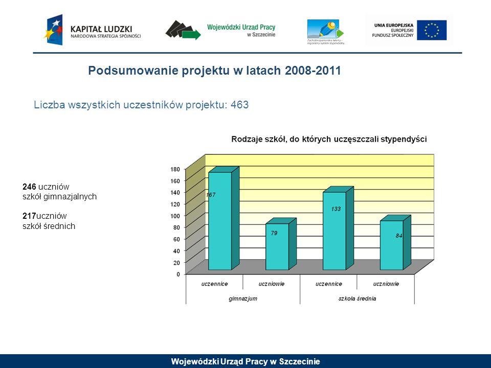 Wojewódzki Urząd Pracy w Szczecinie Podsumowanie projektu w latach 2008-2011 Liczba wszystkich uczestników projektu: 463 246 uczniów szkół gimnazjalnych 217uczniów szkół średnich