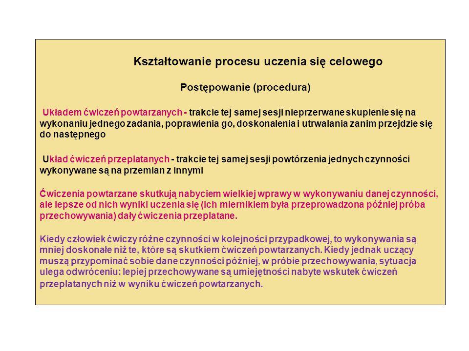 Kształtowanie procesu uczenia się celowego Postępowanie (procedura) Układem ćwiczeń powtarzanych - trakcie tej samej sesji nieprzerwane skupienie się na wykonaniu jednego zadania, poprawienia go, doskonalenia i utrwalania zanim przejdzie się do następnego Układ ćwiczeń przeplatanych - trakcie tej samej sesji powtórzenia jednych czynności wykonywane są na przemian z innymi Ćwiczenia powtarzane skutkują nabyciem wielkiej wprawy w wykonywaniu danej czynności, ale lepsze od nich wyniki uczenia się (ich miernikiem była przeprowadzona później próba przechowywania) dały ćwiczenia przeplatane.