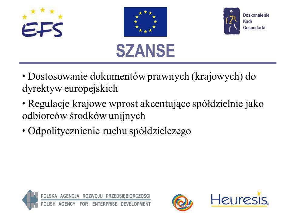 SZANSE Dostosowanie dokumentów prawnych (krajowych) do dyrektyw europejskich Regulacje krajowe wprost akcentujące spółdzielnie jako odbiorców środków