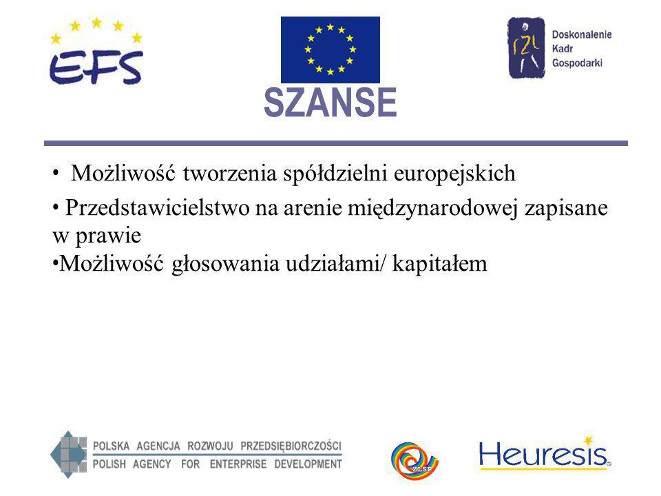 SZANSE Możliwość tworzenia spółdzielni europejskich Przedstawicielstwo na arenie międzynarodowej zapisane w prawie Możliwość głosowania udziałami/ kap