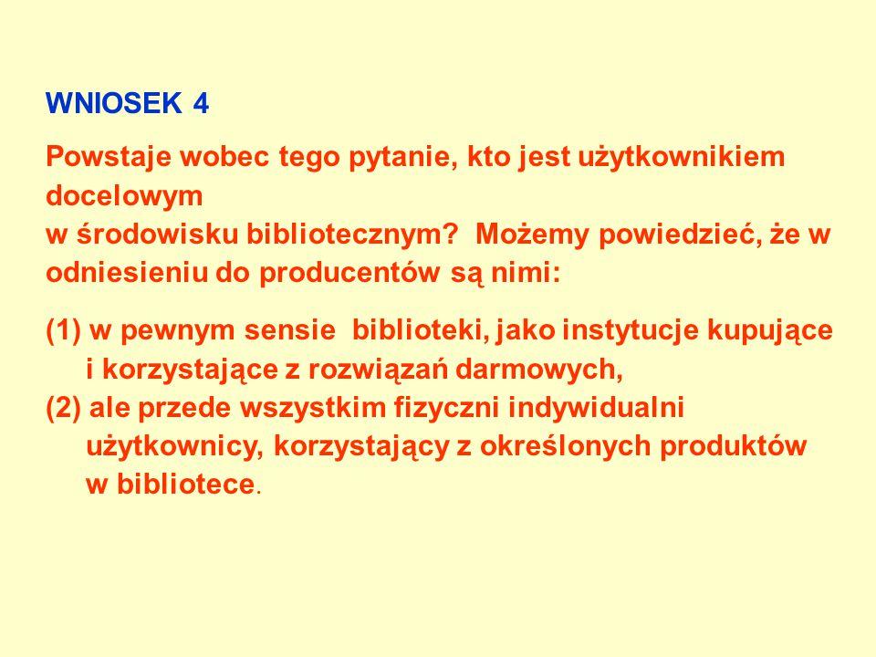 WNIOSEK 4 Powstaje wobec tego pytanie, kto jest użytkownikiem docelowym w środowisku bibliotecznym.