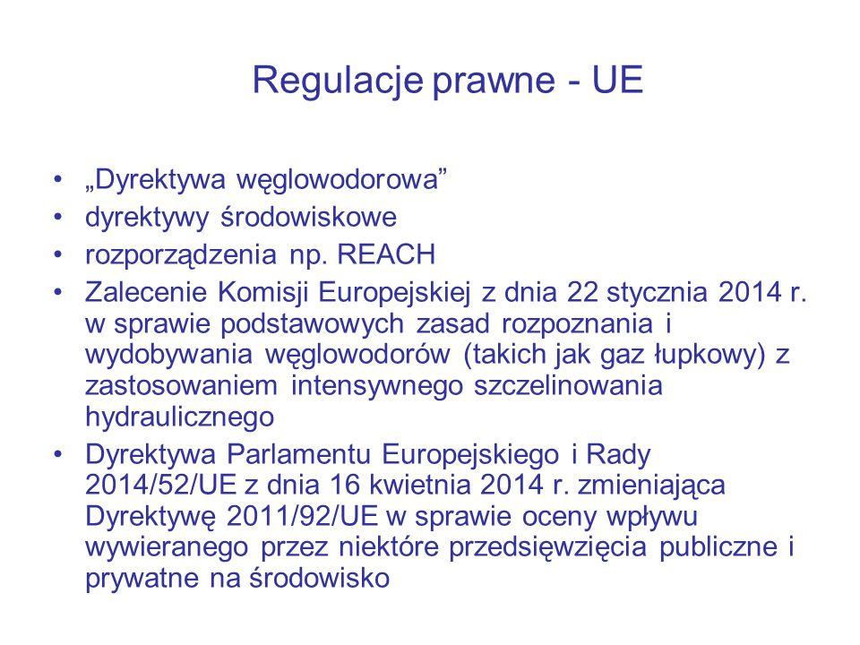 """Regulacje prawne - UE """"Dyrektywa węglowodorowa dyrektywy środowiskowe rozporządzenia np."""