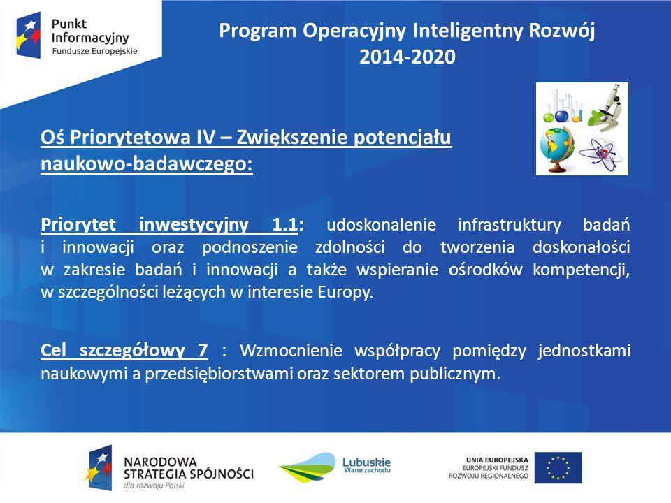 Program Operacyjny Inteligentny Rozwój 2014-2020 Oś Priorytetowa IV – Zwiększenie potencjału naukowo-badawczego: Priorytet inwestycyjny 1.1: udoskonalenie infrastruktury badań i innowacji oraz podnoszenie zdolności do tworzenia doskonałości w zakresie badań i innowacji a także wspieranie ośrodków kompetencji, w szczególności leżących w interesie Europy.