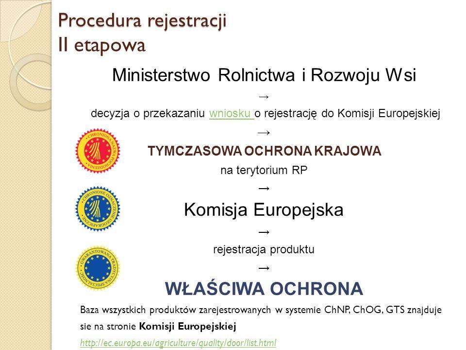 Procedura rejestracji Procedura rejestracji II etapowa Ministerstwo Rolnictwa i Rozwoju Wsi → decyzja o przekazaniu wniosku o rejestrację do Komisji Europejskiejwniosku → TYMCZASOWA OCHRONA KRAJOWA na terytorium RP → Komisja Europejska → rejestracja produktu → WŁAŚCIWA OCHRONA Baza wszystkich produktów zarejestrowanych w systemie ChNP, ChOG, GTS znajduje sie na stronie Komisji Europejskiej http://ec.europa.eu/agriculture/quality/door/list.html