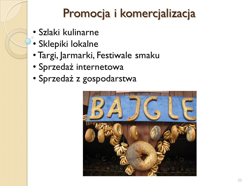 Promocja i komercjalizacja 33 Szlaki kulinarne Sklepiki lokalne Targi, Jarmarki, Festiwale smaku Sprzedaż internetowa Sprzedaż z gospodarstwa